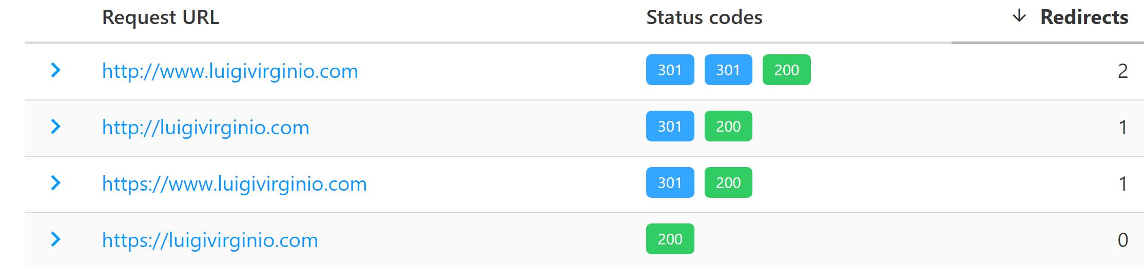 http status code 301 versione https del sito